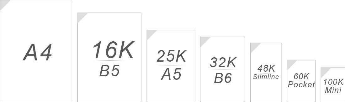 市面上筆記本/日誌,一般常見的規格 ◈ A4K ︱ ◈ 16K /B5 ︱ ◈ 25K/A5 ︱ ◈ 32K/B6 ︱ ◈ 48K/ Slimline ︱ ◈ 60K/Pocket ︱ ◈ 100K/Mini
